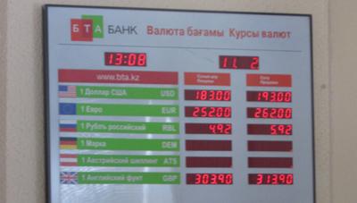 сформулированной проблеме курс доллора в каспий банке заработать