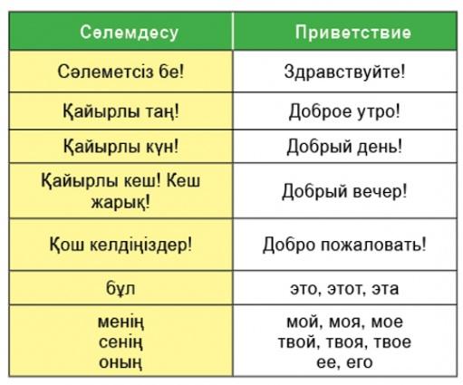 русский диалог казахский знакомство