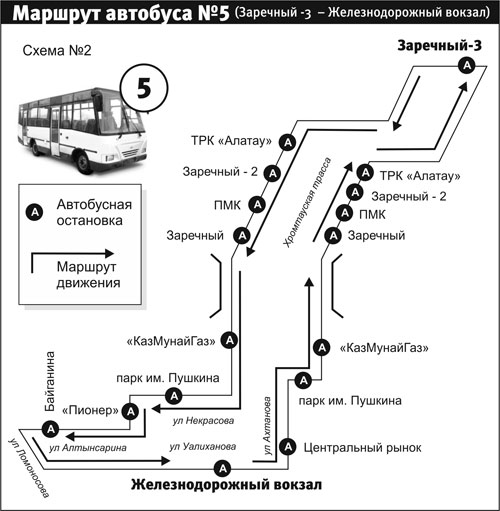 рейсы популярных маршрутов