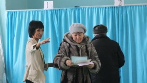 итоги выборов депутатов кокшетауского городского маслихата Избирательная комиссия Астаны зарегистрировала 25 депутатов ...
