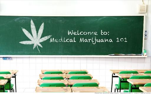 Университет марихуаны марихуана расширяет или сужает сосуды